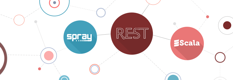 Rest, scala, spray, slick, sbt, akka, mysql technologies